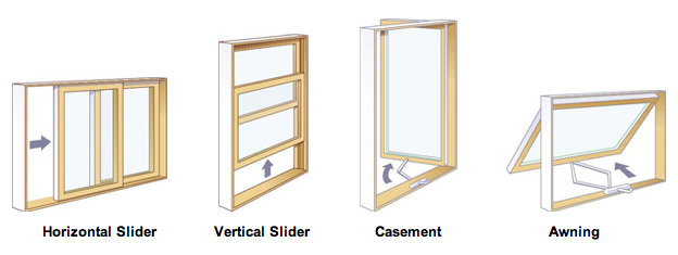 Freelite products windows for Operable awning windows